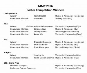 MMC_2016_awards